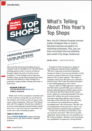 Modern Machine Magazine Top Shop Winner Straton Industries